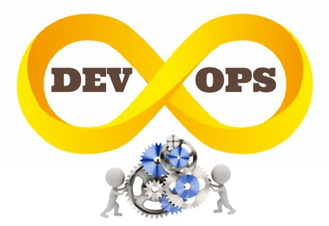 Implementando DevOps com VSTS e Azure