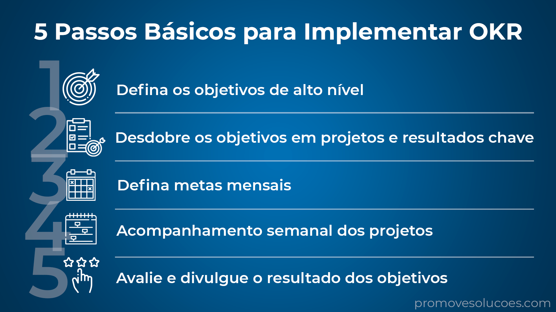 5 Passos Básicos para Implementar OKR